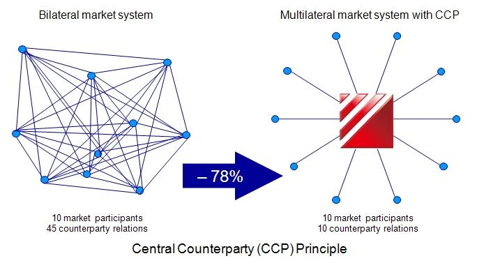 the principle of capital market efficiency Which of the following is (are) true a the principle of capital market efficiency posted on may 11, 2014 which of the following is (are) true quick quote.